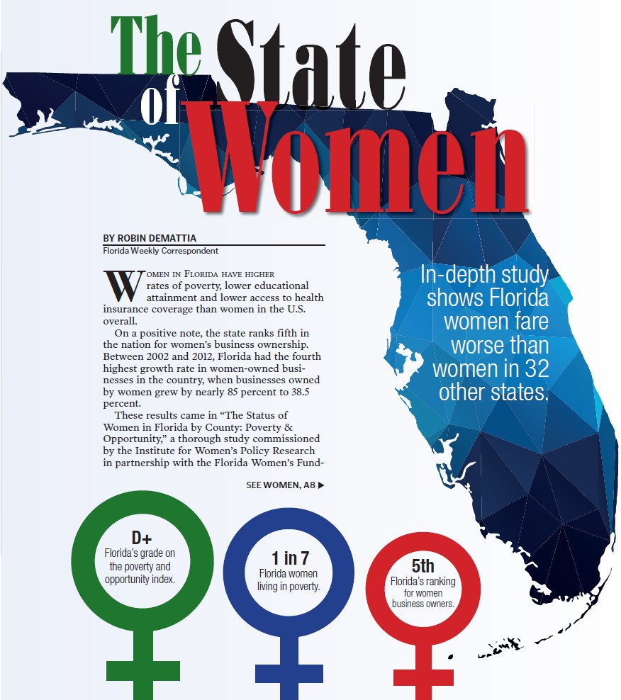 The State of Women | Naples Florida Weekly